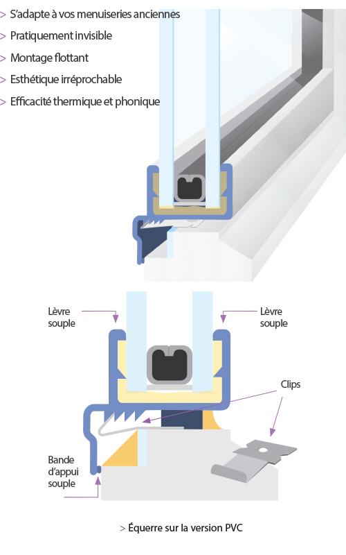 ISOPHONE Synelog isolation double vitrage rénovation